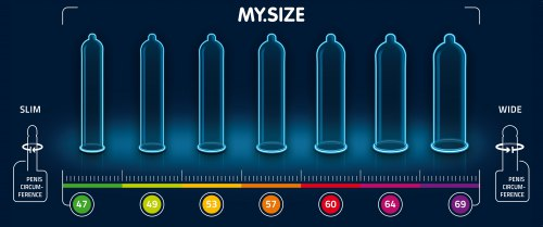 Kondomy MY.SIZE 47 mm, 10 ks