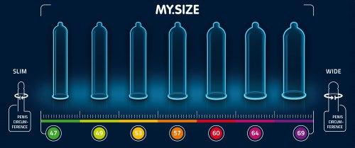 Kondomy MY.SIZE 57 mm, 3 ks