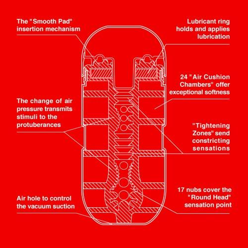 Masturbátor TENGA Air Cushion CUP
