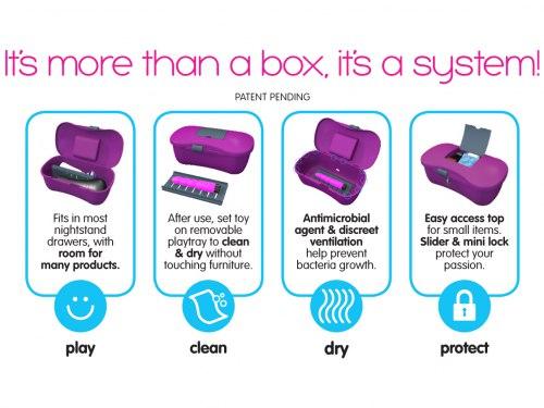 Hygienický kufřík na pomůcky Joyboxx, černý