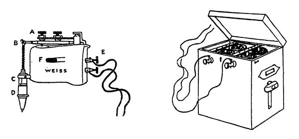 Schéma první elektrického vibrátoru historie - Granvillova kladiva