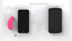 Vibease můžete pomocí telefonu a internetu ovládat klidně přes půl zeměkoule.