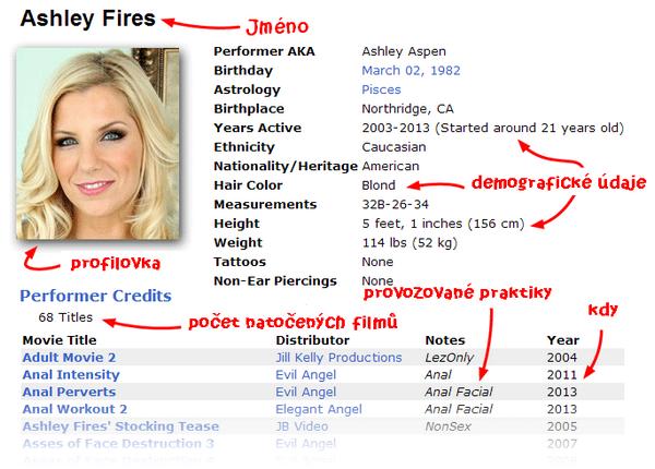 Takto vypadá profil pornohvězdy na stránkách IAFD.com