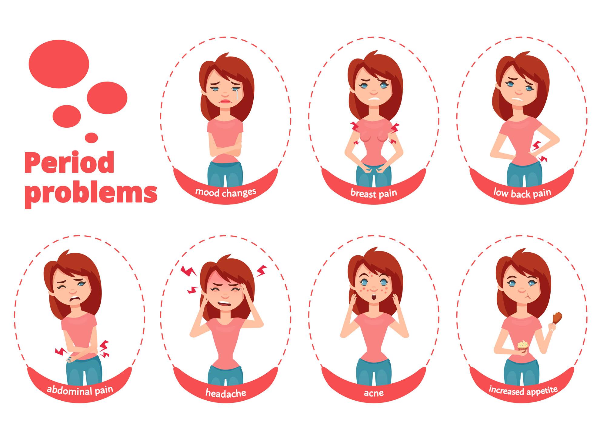 projevu premenstruačního syndromu